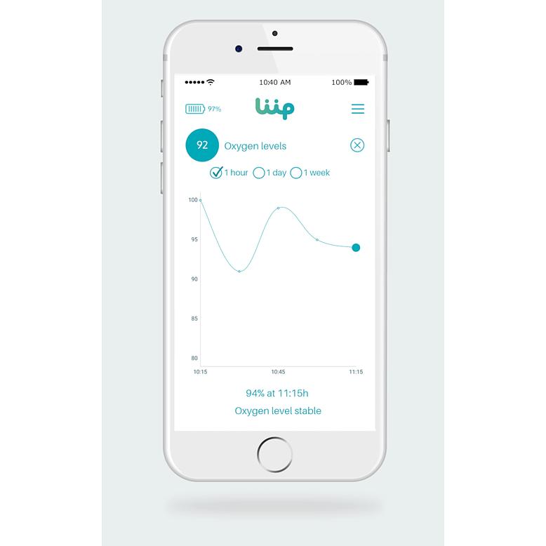liip smart monitor phone