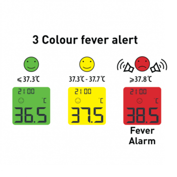 colour alerts